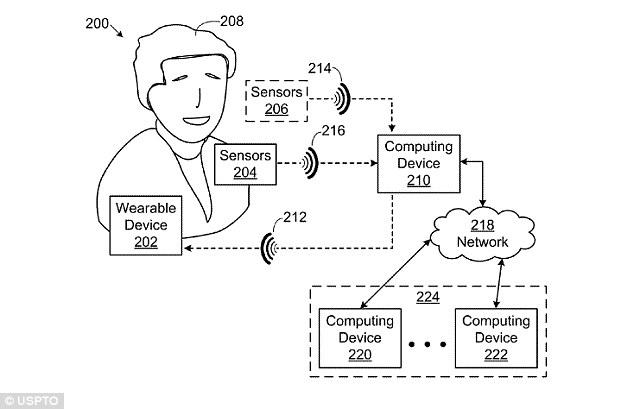 """微软新专利""""情绪衬衫"""""""