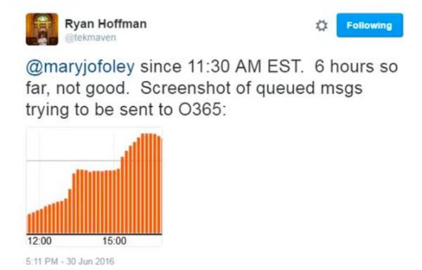 Office 365电子邮件故障 部分美国用户受到影响