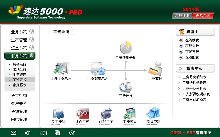 速达5000G-PRO工业版功能介绍
