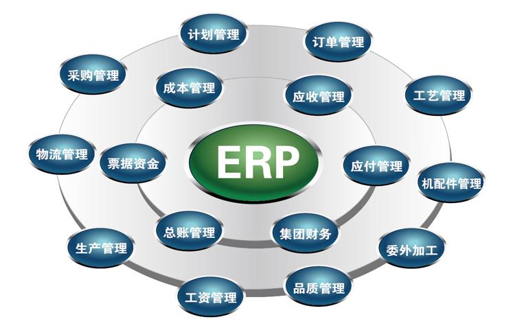 用友软件和ERP的区别?_正版软件商城聚元亨