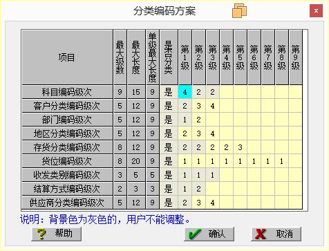 用友T3标准版分类编码