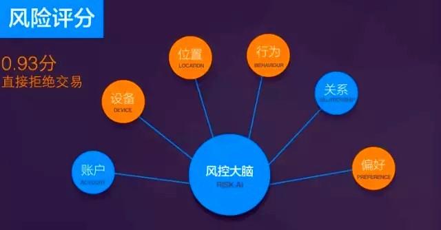 大数据围剿伪基站-正版软件商城聚元亨