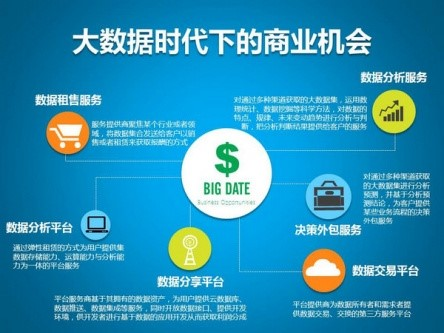 企业大数据如何起步?-正版软件商城聚元亨
