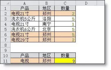 关于excel工作中最常用函数公式-正版软件商城聚元亨