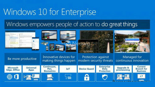 Windows 10分为几个版本,区别在哪里?-正版软件商城聚元亨