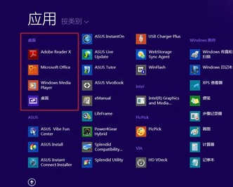 在Win8.1中将桌面程序与Modern应用分类